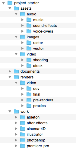 Folder Structure Screenshot